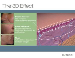 3DEffectOnePage